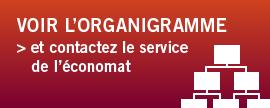 Bouton Organigramme Economat v